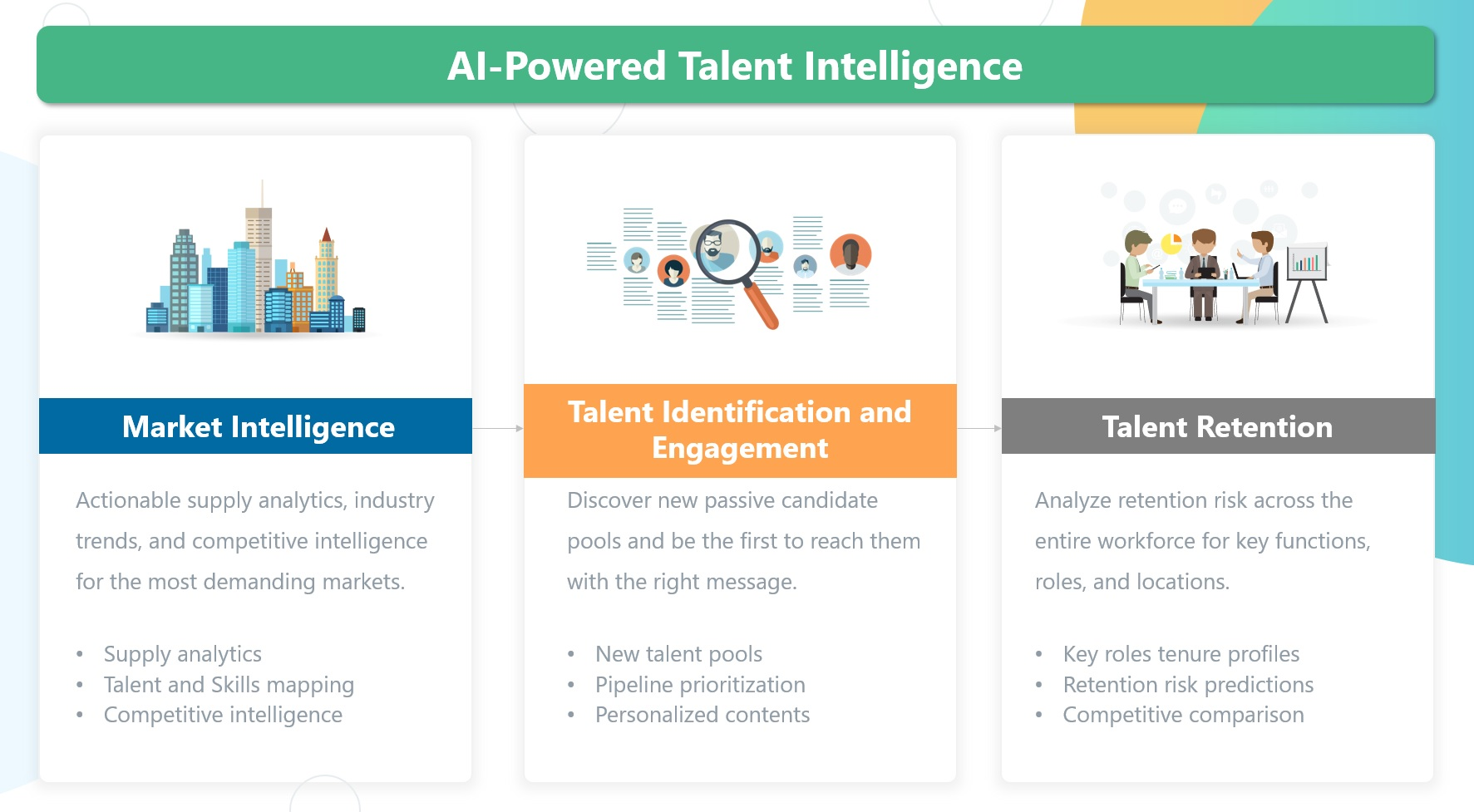 AI Powered Talent Intelligence