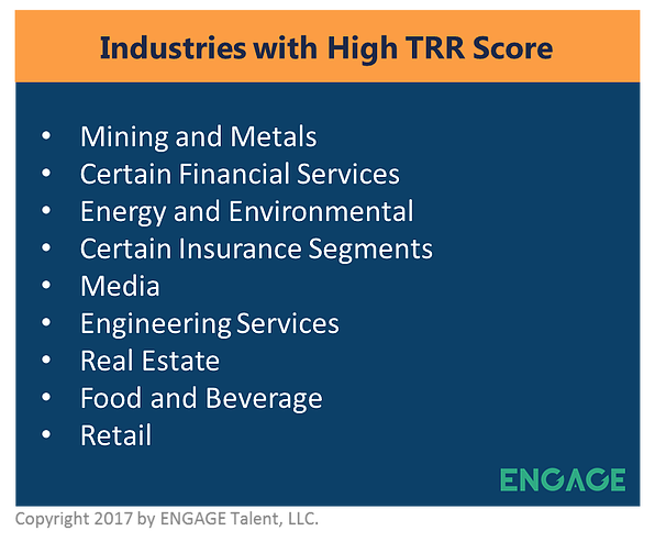 Industries with low TRR score