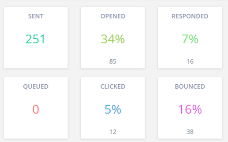 new email dashboard (3)
